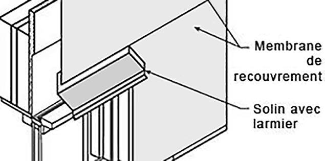 Dessin d'un solin au-dessus des fenêtres d'une maison