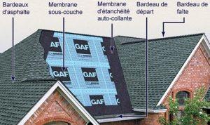 Plan de revêtement de toit de maison